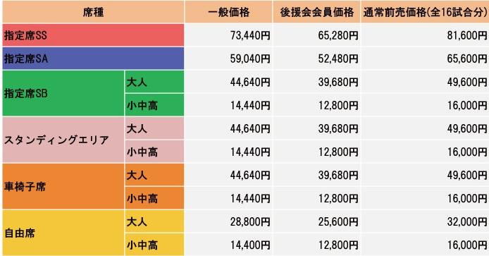 シーチケ価格表