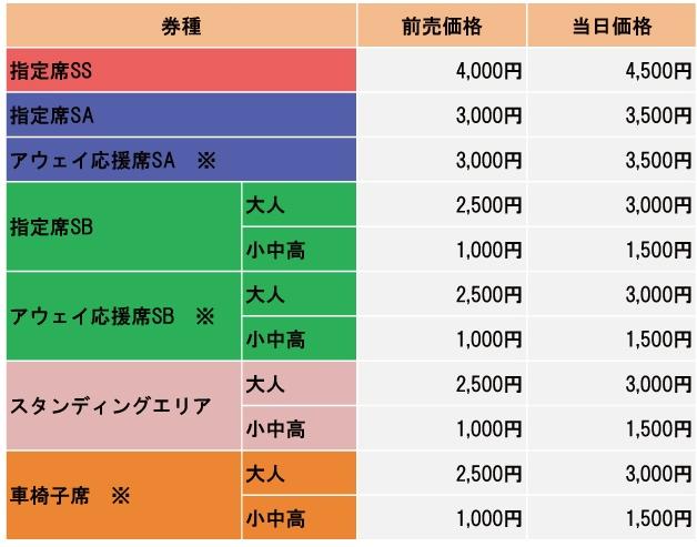 ラビッツプレ価格表