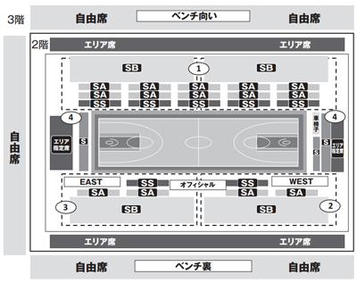 ASGチケット席図